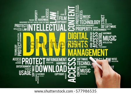 DRM - Digital Rights Management word cloud collage, business concept on blackboard
