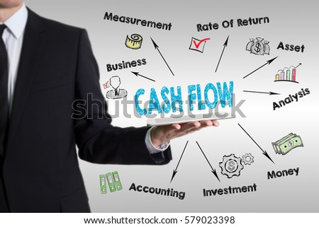 Cash Flow concept, young man holding a tablet computer #579023398