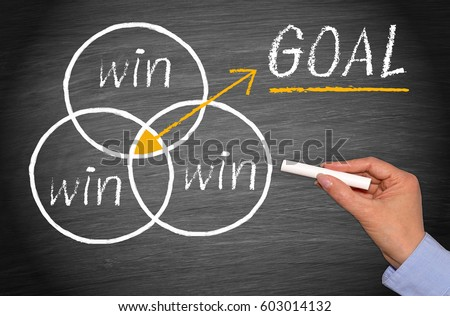 Win-win Situation Marketing Concept - female hand writing text on chalkboard #603014132