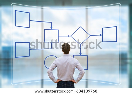 Business process management and automation concept with a workflow flowchart on a digital screen and a businessman #604109768