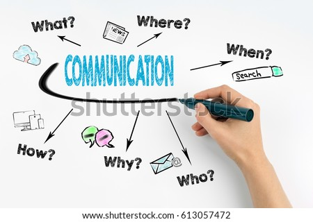 Communication concept. Hand with marker writing Royalty-Free Stock Photo #613057472
