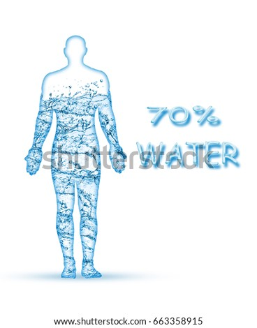 70 percent of a human body is water #663358915