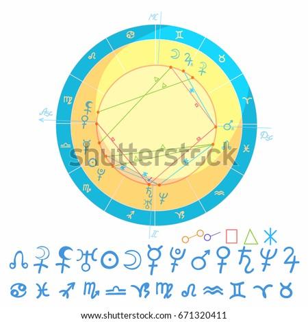 natal astrological chart  zodiac signs. vector illustration #671320411