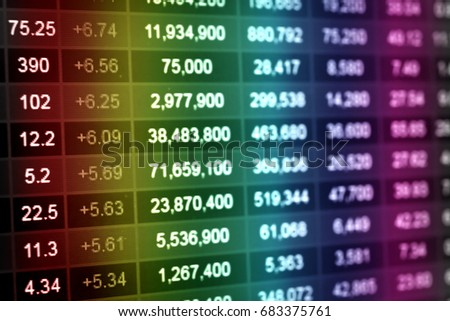 Business success and growth concept. Stock market business graph chart on digital screen. Candle stick stock market tracking for Forex Gold and Crude oil market.