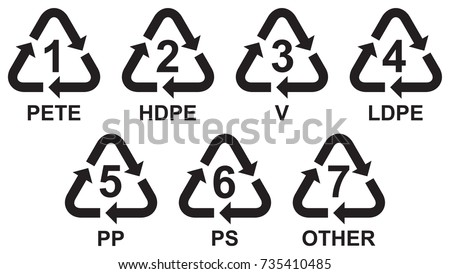 set of recycling symbols for plastic Royalty-Free Stock Photo #735410485