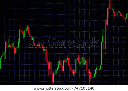 Candle stick graph chart with indicator showing bullish point or bearish point, up trend or down trend of price of stock market or stock exchange trading, investment and financial concept. thin focus. #749103148