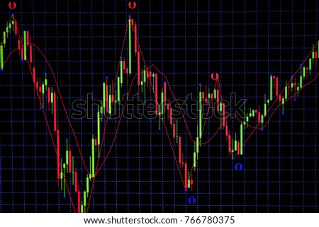 Candle stick graph chart with indicator showing bullish point or bearish point, up trend or down trend of price of stock market or stock exchange trading, investment and financial concept. thin focus. #766780375