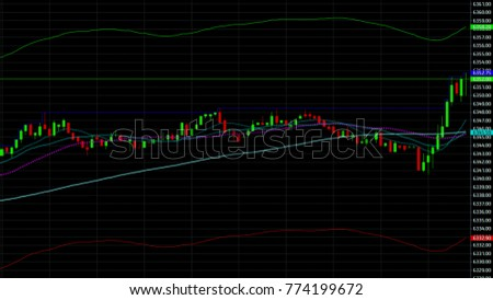 Display of Stock market quotes. Business graph. Bullish Bearish trend. Candlestick chart uptrend downtrend #774199672