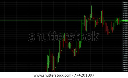 Display of Stock market quotes. Business graph. Bullish Bearish trend. Candlestick chart uptrend downtrend #774201097