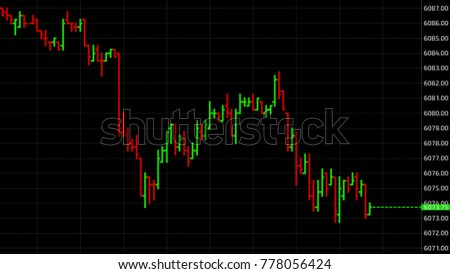 Technical candlestick price chart and ticker showing down trend, panic sell of stock. Stock trading concept. #778056424
