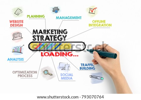 marketing strategy Concept. Chart with keywords and icons on white background #793070764