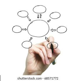 An image of a hand writing a scheme