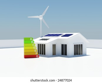Image of a house with renewable energy sources