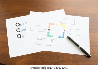 Image of PDCA and QCD