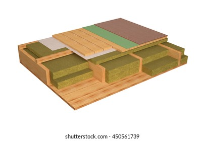 Image of the structure of a frame house floors. 3D computer generated image. Construction detail of insulation.