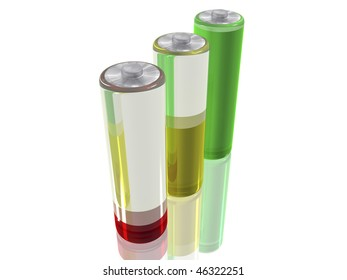 Image of three batteries, one full charged, one medium charged and one empty