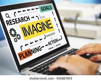 Imagine Imagination Research Goals Planning Concept