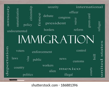 Immigration Word Cloud Concept on a Blackboard with great terms such as reform, borders, alien and more.