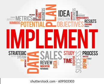 Implement word cloud, business concept background