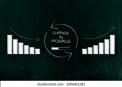 improve your business performance conceptual illustration: change in progress icon with graphs from negative to positive growth results