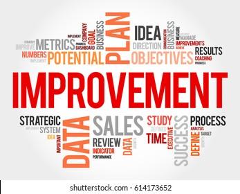 Improvement word cloud, business concept background
