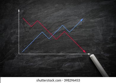 Increase and decrease graph on a blackboard