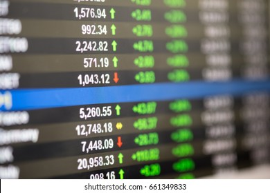 Index on monitor display price movement from trading.