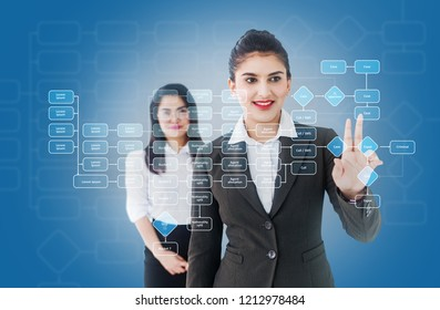 Indian woman clicking on the virtual screen to launch the algorithm of a decision tree over blue background