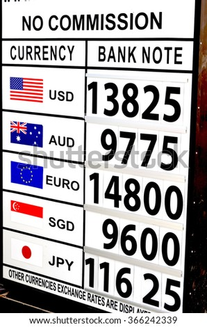 Indonesian Rupiah Foreign Currency Exchange Rates Stock Photo Edit