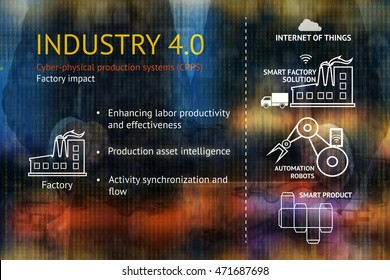 Industrial 4.0 Cyber Physical Systems concept. Internet of things network,smart factory solution,Manufacturing technology,automation robot icon,factory impact with man suit and robot binary background
