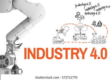 Industry 4.0 Sketch hand The future revolution cyber physical systems