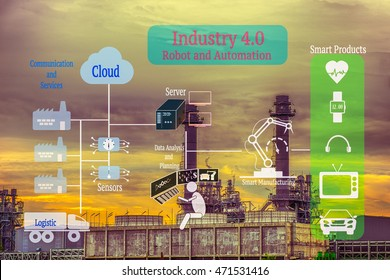 Industry 4.0 and Smart manufacturing concept. Industrial 4.0 process diagram on  industrial factory and infrastructure background.