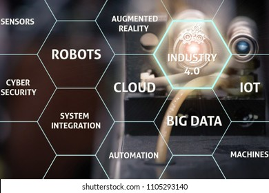 Industry 4.0 with technology in a factory industrial. Industry sensor with automation system as background for industry 4.0 concept.