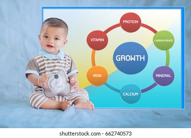 Infants sit on the couch and have an infographic showing the nutrients they need to grow. Nutrients essential for development for children. Essential nutrients for the growth of infants.