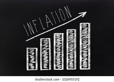 inflation chart on blackboard