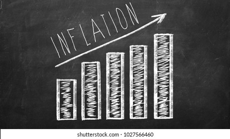 inflation concept. Graph on a black chalkboard
