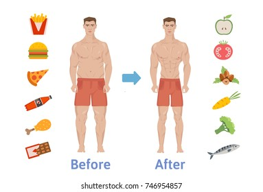 B12 supplement benefits weight loss picture 8