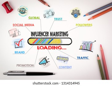 Influencer marketing Concept. Chart with keywords and icons on white background