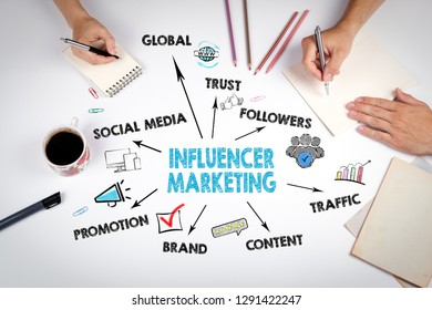 Influencer marketing concept. The meeting at the white office table