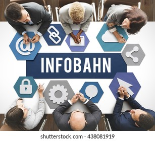 Infobahn Code Information Networking Concept