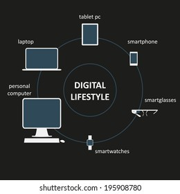 Infographic illustration of digital devices in our life on black background
