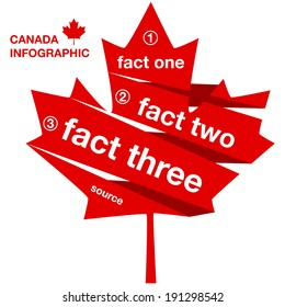 Infographic illustration template showing a Canadian maple leaf and three slots for different facts