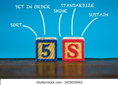 Infographic of management methodology to be more neat and orderly, 5s