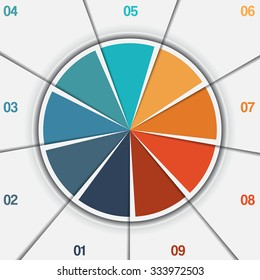 Infographic Pie chart template from colorful circle with text areas on 9 positions