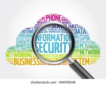 Information Security word cloud with magnifying glass, business concept