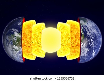 Inner structure of Earth. Elements of this image furnished by NASA