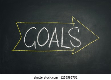 The inscription goals on a chalk board