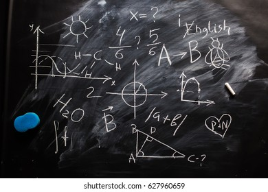 Inscription on chalkboard with symbols