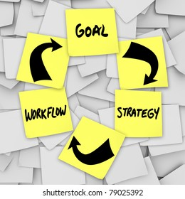 Instructions for reaching success, illustrating the steps in the process for reaching the goal including strategy and workflow