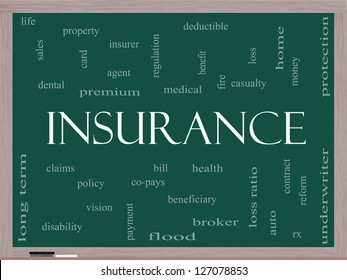 Insurance Word Cloud Concept on a Blackboard with great terms such as and more.